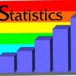 Tucson Statistics May 2013 Housing