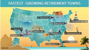 where to retire cities